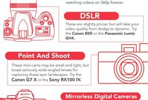 perfect you tube infographic