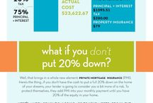 Real Estate - Financing