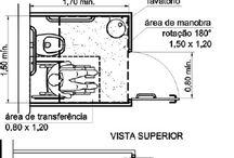 Arquitectura DIMS