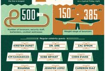 """Infographerific / Compelling content that made us go, """"hmmm."""""""