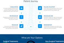 Neurosurgeon Website Design