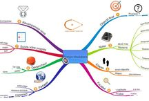 Mind Mapping / Mind Mapping, Cartes mentales, Cartes heuristiques