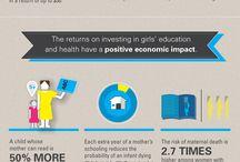 Femmes et éducation
