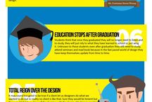 Infographic / by FLOVEY™