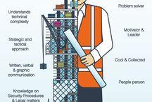 Civil Construction Roles