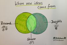 About Creativity / Where do ideas come from? What is creativity? ... all about ideas, ideation and creativity