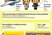 Easy To Learn Korean 01-200