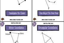 SCIENCES-constellations