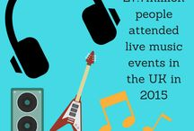 Music Facts / Music related facts you didn't know! Interesting facts and statistics that you can share with other music lovers.