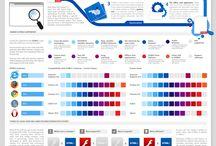 HTML5 & CSS3 Stuff