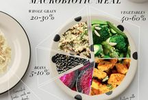 Macrobiotic recipes