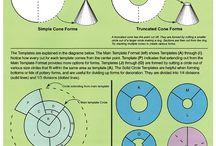 Forme X ceramica