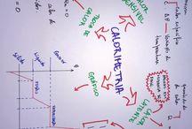 Enem. Química.