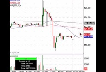 Finance / All things Finance and Stock Market related.  / by Tom Bibiyan