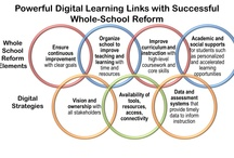 Digital Learning / by KnowledgeWorks