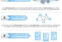 Infografía / by Irene Zaera
