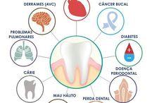 Dentário