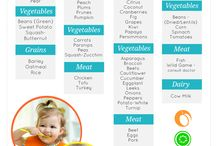 Weaning and food and recipes