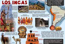 Civilizaciones precolombinas y conquista de América