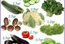 sfaturi regim alimentar