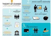 Social Entrepreneurship / Moneythink.org is changing lives by teaching the basics of financial management / by Karen Gordon