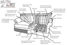 Detailed Furniture Drawing