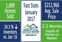 Kansas City Housing stats / Provides housing stats and information for Kansas City, Mo and surrounding metro area