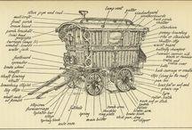 Gypsy caravans and Showman wagons