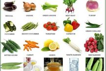 Glo Girl: Health Conscious Diets / Foods/Exercises