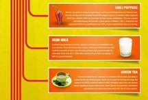 Health & Food Info