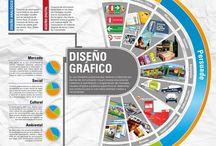 Infografías / Listas, diagramas, clarividencia de acción. Amén.