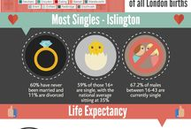 Infographics / Interesting online dating-related graphics taken from our news coverage.