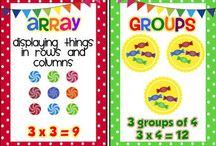 Teaching - Multiplication