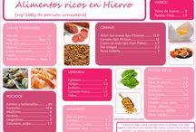 Nutrición/Alimentos