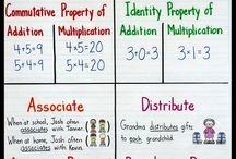 Chp. 4- Multiplication and Division- Basic Facts