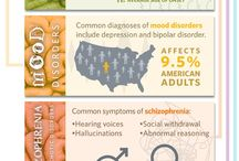 5 types of mental illness and disability