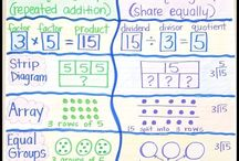 Math Learning Ideas