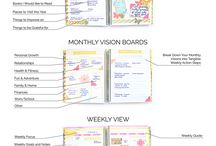 vision planner ideas