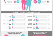 Marketing & Commerce