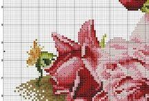 Rosas toalha mesa