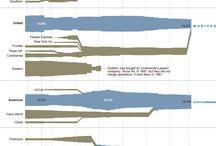 Data Visualization / by Joey Cherdarchuk