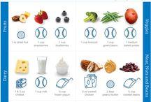 Healthy food / Healthy