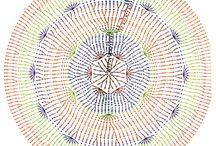 paspas pattern