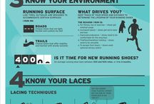 Running and more healthy stuff / by Maria Serfioti