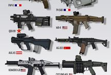 Weapons / Weapons