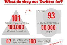 Marketing infographics / by Analytics SEO