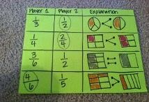 4th Grade Fractions, Decimals / by Jenna Dower