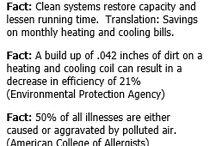HVAC Facts