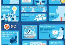 Recomendaciones para la gestión de las redes sociales / Consejos y recomendaciones a tener en cuenta para una correcta gestión de las redes sociales en el mundo empresarial.