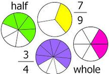 fraction / mathematics